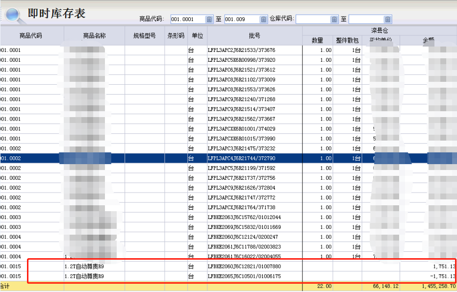 商贸版 库存数量为零,金额不为0  做调价单不能录入批号