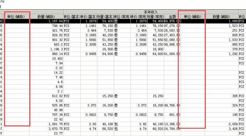 收发汇总表已经勾上显示辅助数量,但辅助单位为空