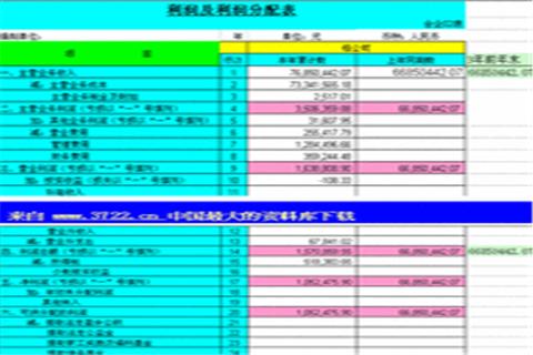 间接法分析现金流量表