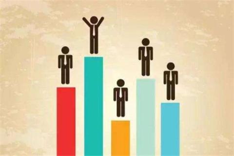 企业与员工管理平台的定义、目的、作用