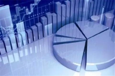 现代企业财务管理的基本知识