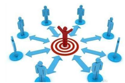 企业绩效考核中的常见问题