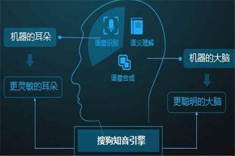 AI的识别技术在日常生活中有哪些应用?
