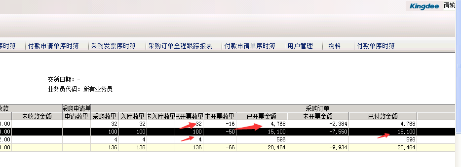 销售订单全称跟踪表采购订单数量和金额翻倍显示的问题