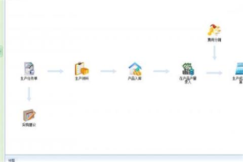 如何修改金蝶EAS业务单据中的字段为必填项