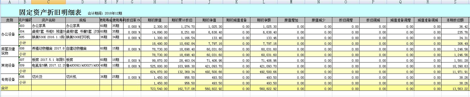 标准版10.0升级专业版15.1后固定资产问题