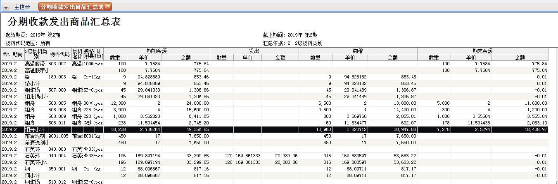 分期收款发出商品汇总表余额显示不对
