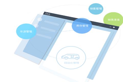 车商悦的快修云基础版是免费使用的吗?